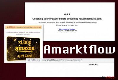 La truffa di Amarktflow