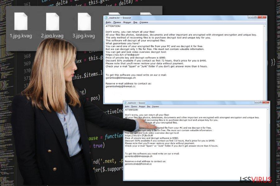 Il virus ransomware Kvag